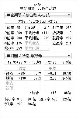 tenhou_prof_20140312.png