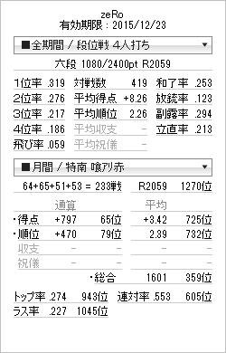 tenhou_prof_20140327.png