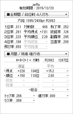 tenhou_prof_20140405.png