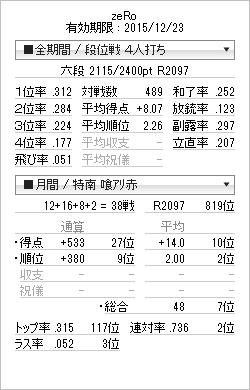 tenhou_prof_20140408.png