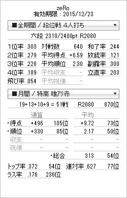 tenhou_prof_20140514.png