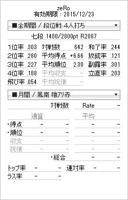 tenhou_prof_20140515.png