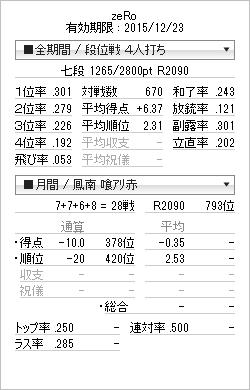 tenhou_prof_20140518.png
