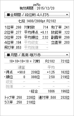 tenhou_prof_20140525.png