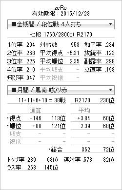 tenhou_prof_20140712.png