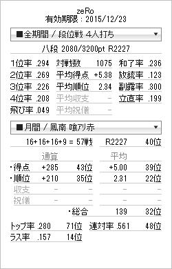 tenhou_prof_20140815.png