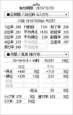 tenhou_prof_20140908.png