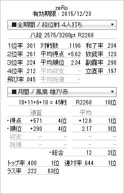 tenhou_prof_20140909.png