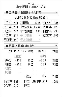 tenhou_prof_20140913.png