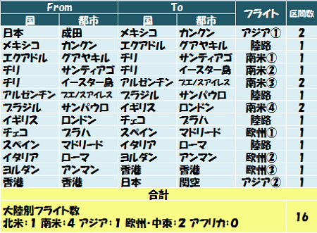 2014031121262799f.png