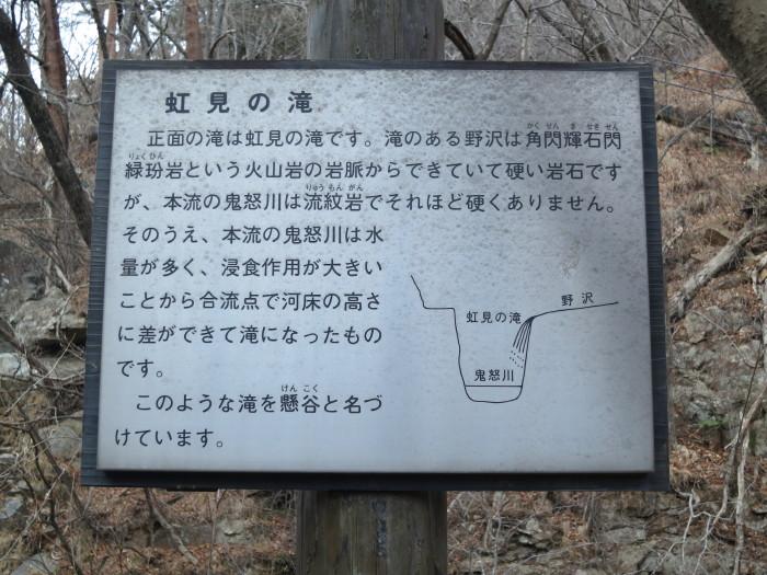 鬼怒川温泉 龍王峡