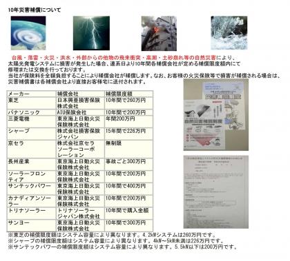20120907_エコスマイル_災害補償