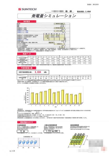 20140906_フィールドライフ提案資料_ページ_12