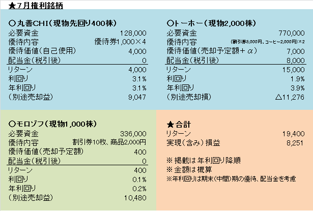 20140803050035635.png