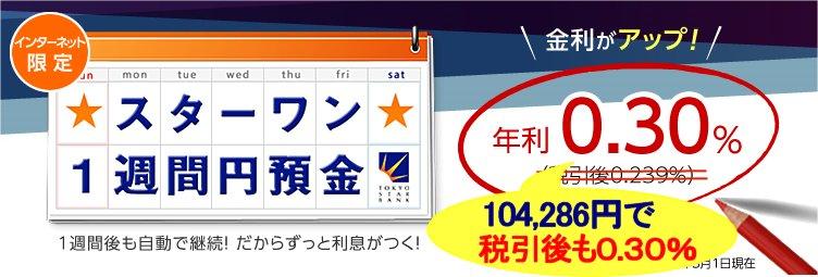 東京スター銀行1週間定期0.3%に104,286円を預けてみたら…