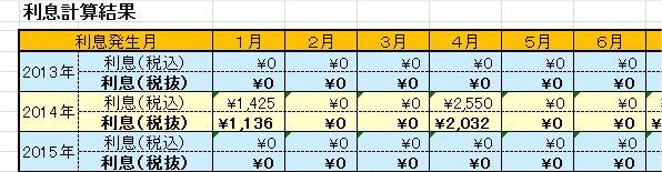 個人向け国債積立利息計算2