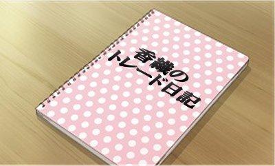 2014年5月7日~9日の成績 富士宮応援ファンド「宮物語」 ~HKSに何がおきたのか?~