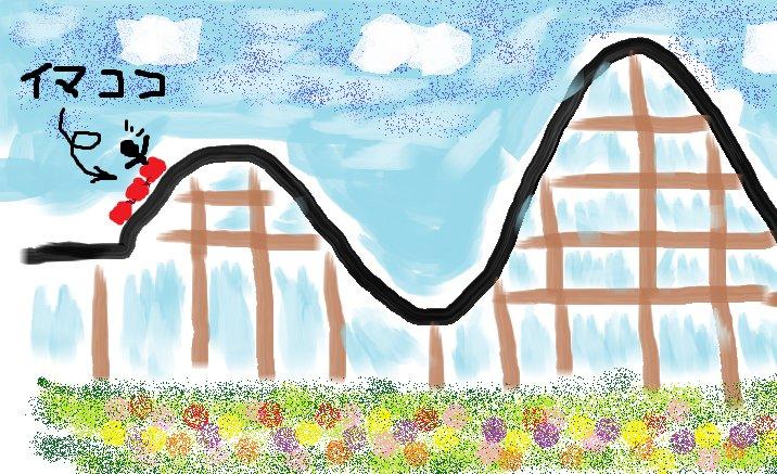 2014年6月の新興国株式クラスの運用状況 ~ いまドコ? いまココ ~