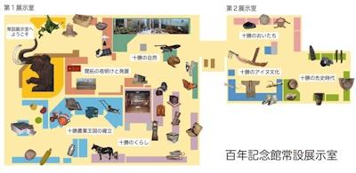 百年記念館の常設展示