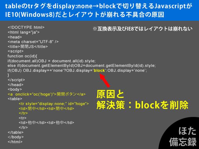tableのtrタグをdisplay:none→blockで切り替えるJavascriptがIE10(Windows8)だとレイアウトが崩れる不具合の原因