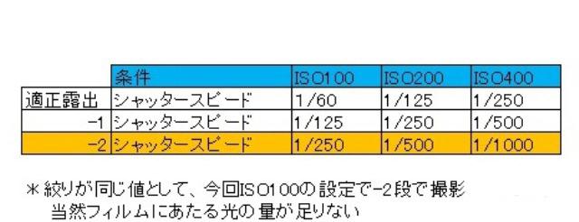 ISO_20140428191551aa7.jpg