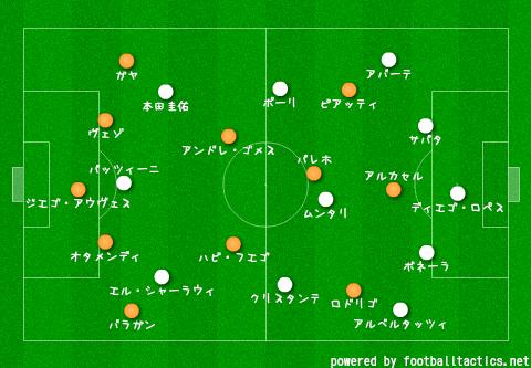 2014_PSM_Valencia_vs_AC_Milan_re.png