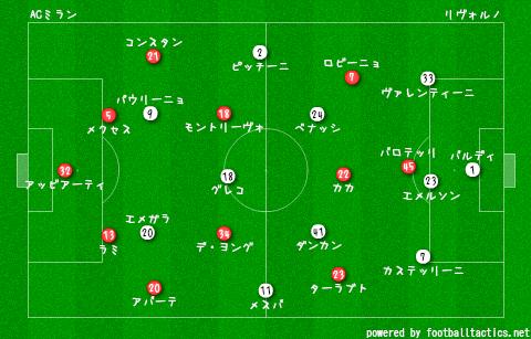 AC_Milan_vs_Livorno_2013-14_pre.png