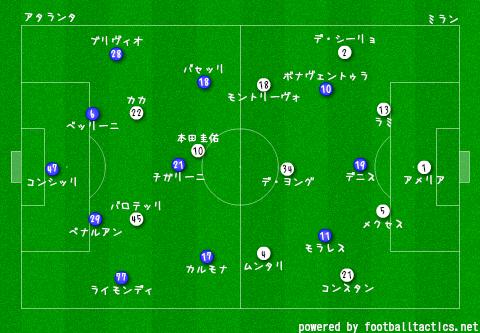 Atalanta_vs_AC_Milan_2013-14_re.png
