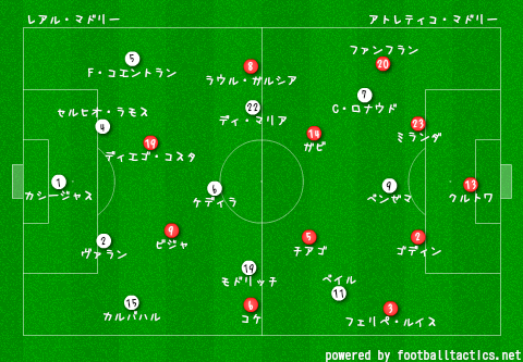 CL_2013-14_Final_Real_Madrid_vs_Atletico_Madrid_re.png