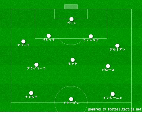 Friendly_20140608_Italy_vs_Fluminense_re.png