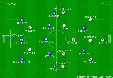 Inter_vs_Torino_2013-14_re2.png