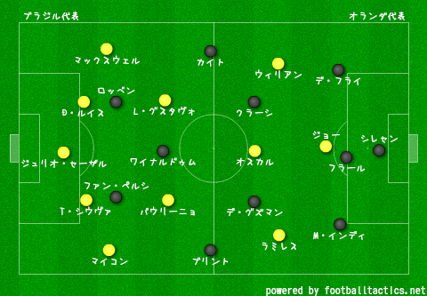 WC2014_3rd_place_Brazil_vs_Netherlands_re.png