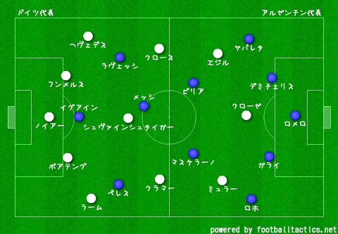 WC2014_Final_Germany_vs_Argentine_re.png