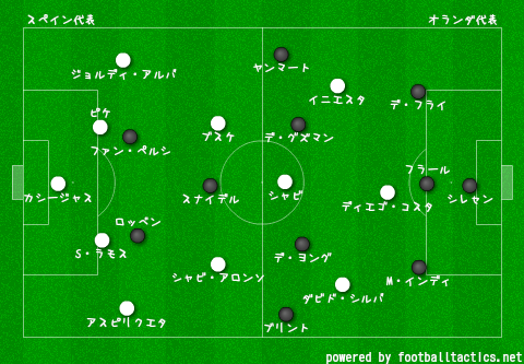 WC2014_Group_B_Netherland_vs_Spain_re.png