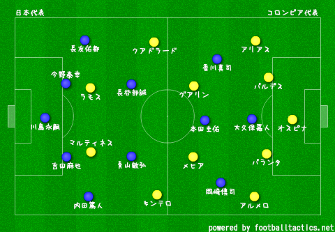WC2014_Group_C_Japan_vs_Colombia_re.png