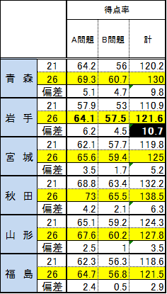 20140827225435974.png