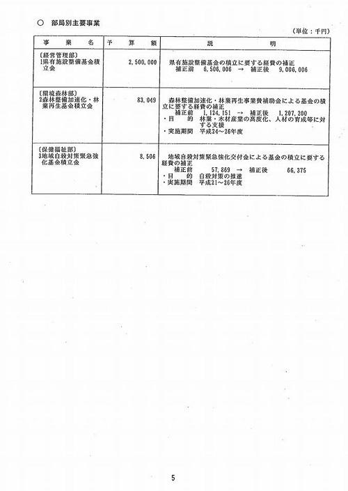 栃木県議会<第323回 臨時会議>開催される!⑦