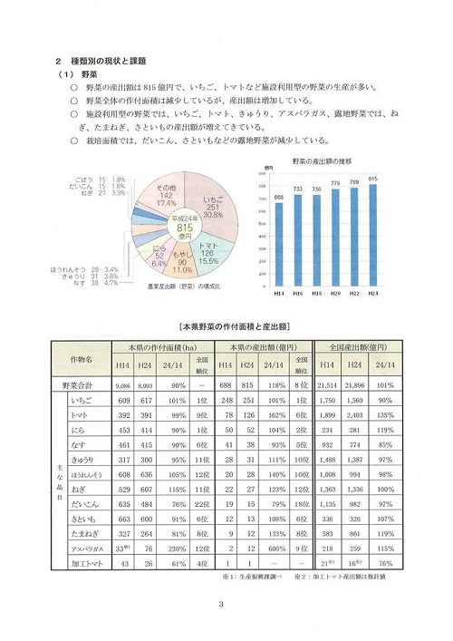 栃木県議会<農林環境委員会>開催される!農政部編④