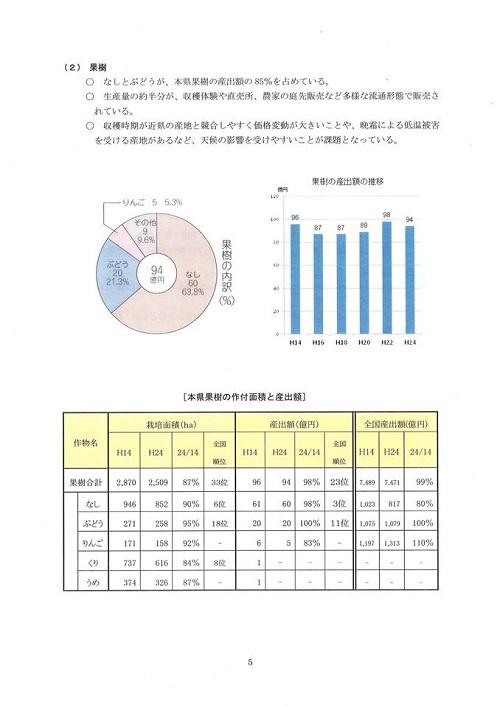 栃木県議会<農林環境委員会>開催される!農政部編⑥