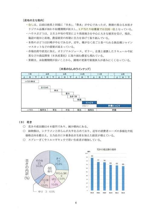 栃木県議会<農林環境委員会>開催される!農政部編⑦