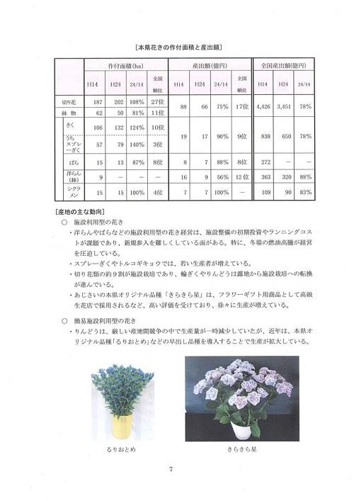 栃木県議会<農林環境委員会>開催される!農政部編⑧