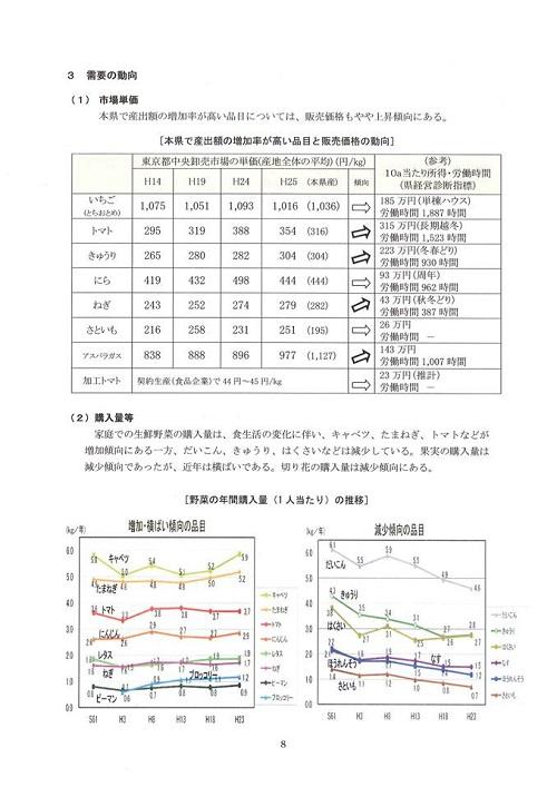 栃木県議会<農林環境委員会>開催される!農政部編⑨