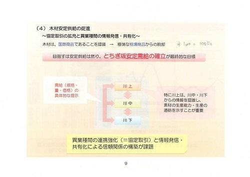 栃木県議会<農林環境委員会>開催される!環境森林部編 その1⑪