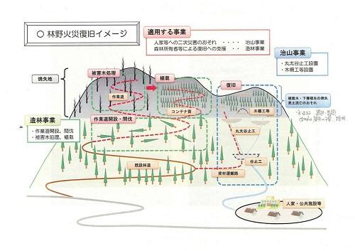 栃木県議会<農林環境委員会>開催される!環境森林部編 その2④
