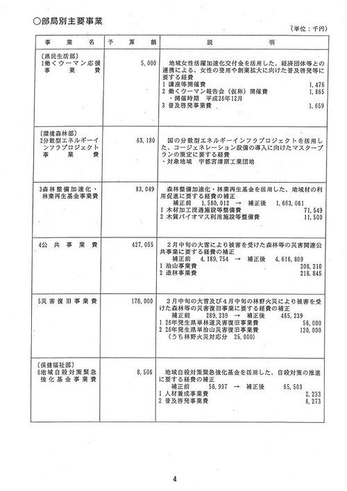 栃木県議会<議会運営委員会>開催される!④