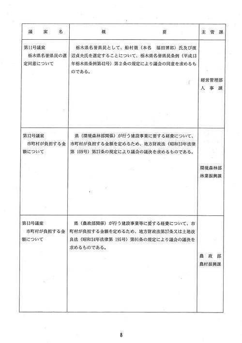 栃木県議会<議会運営委員会>開催される!⑧