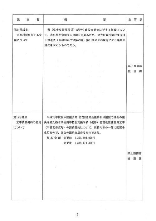 栃木県議会<議会運営委員会>開催される!⑨