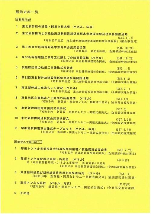 栃木県公文書から見る≪東北新幹線 建設・開業≫ギャラリートーク!③