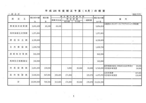 栃木県議会<農林環境委員会>開催!05