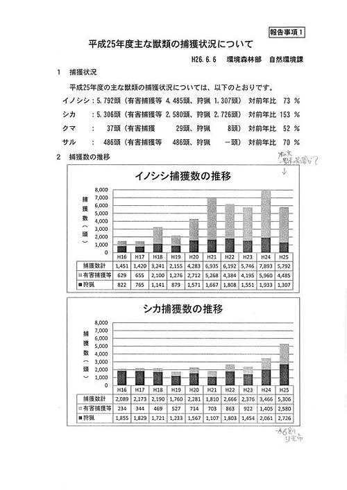 栃木県議会<農林環境委員会>開催!08